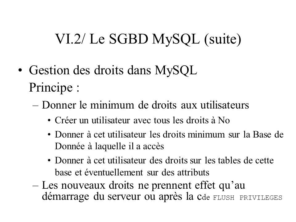 VI.2/ Le SGBD MySQL (suite) Gestion des droits dans MySQL Principe : –Donner le minimum de droits aux utilisateurs Créer un utilisateur avec tous les