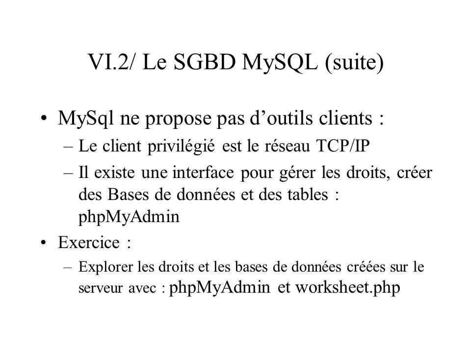VI.2/ Le SGBD MySQL (suite) MySql ne propose pas doutils clients : –Le client privilégié est le réseau TCP/IP –Il existe une interface pour gérer les