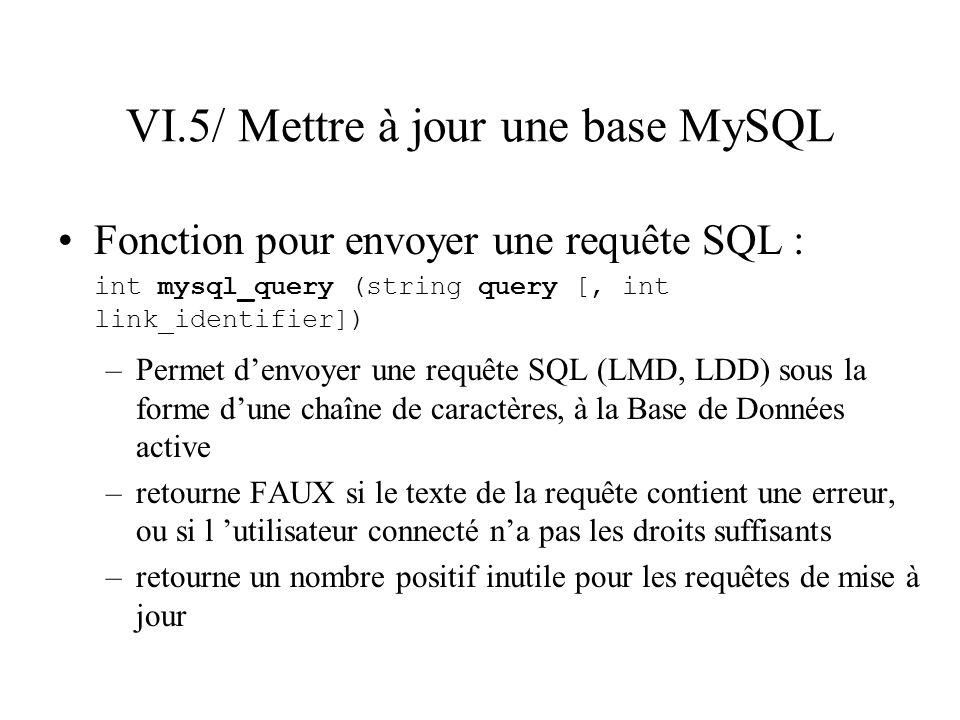 VI.5/ Mettre à jour une base MySQL Fonction pour envoyer une requête SQL : int mysql_query (string query [, int link_identifier]) –Permet denvoyer une