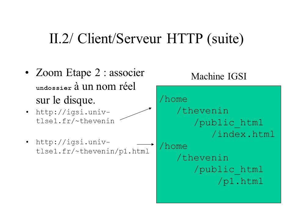 II.2/ Client/Serveur HTTP (suite) Zoom Etape 2 : associer undossier à un nom réel sur le disque. http://igsi.univ- tlse1.fr/~thevenin http://igsi.univ