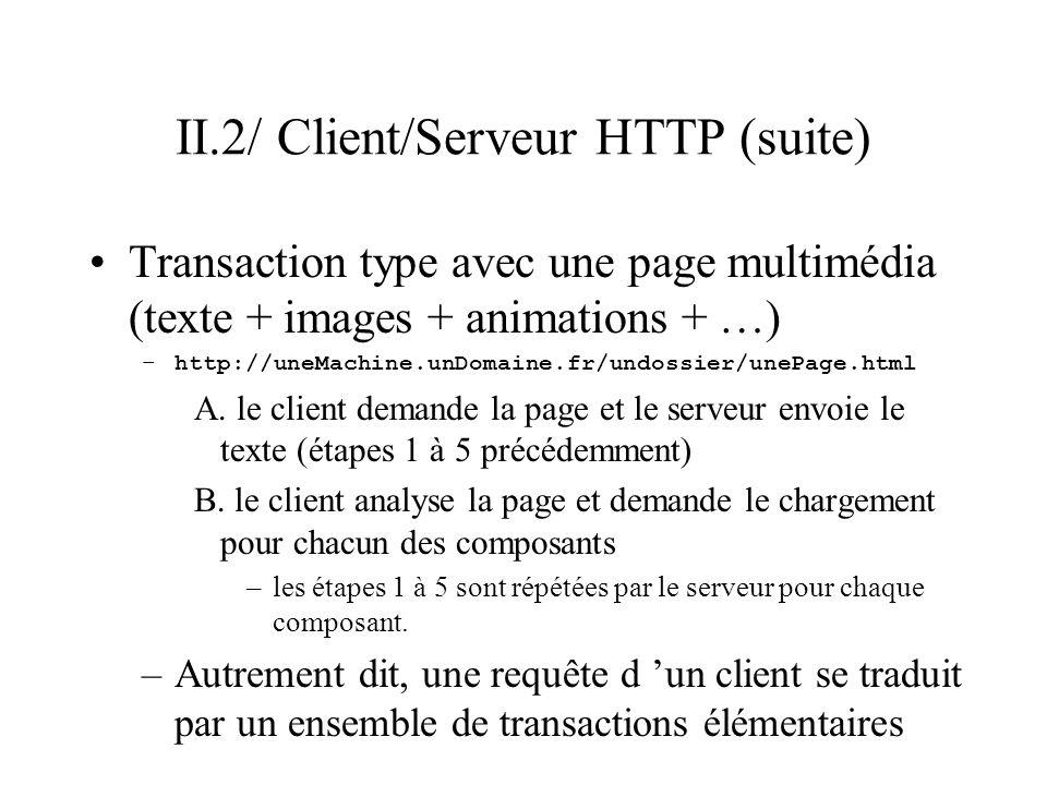II.2/ Client/Serveur HTTP (suite) Transaction type avec une page multimédia (texte + images + animations + …) –http://uneMachine.unDomaine.fr/undossie