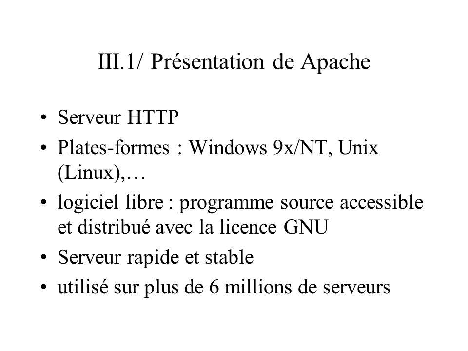 III.1/ Présentation de Apache Serveur HTTP Plates-formes : Windows 9x/NT, Unix (Linux),… logiciel libre : programme source accessible et distribué ave