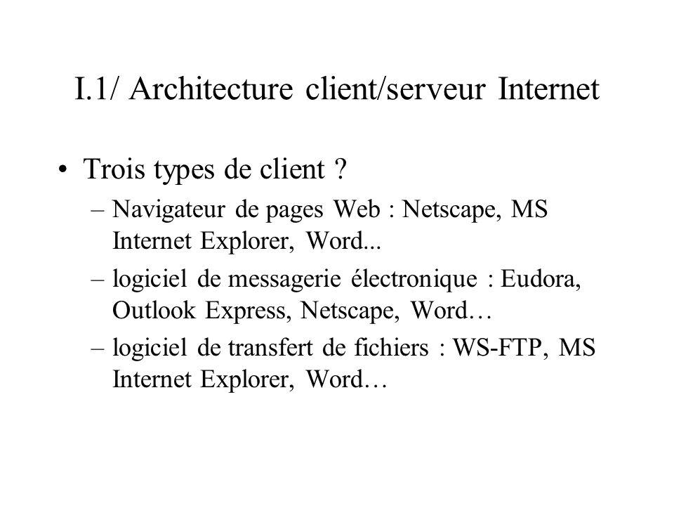 I.1/ Architecture client/serveur Internet Trois types de client ? –Navigateur de pages Web : Netscape, MS Internet Explorer, Word... –logiciel de mess