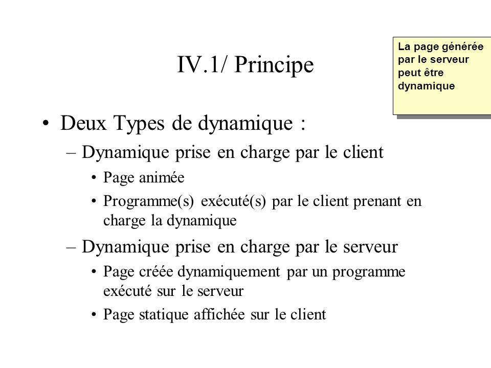 IV.1/ Principe Deux Types de dynamique : –Dynamique prise en charge par le client Page animée Programme(s) exécuté(s) par le client prenant en charge
