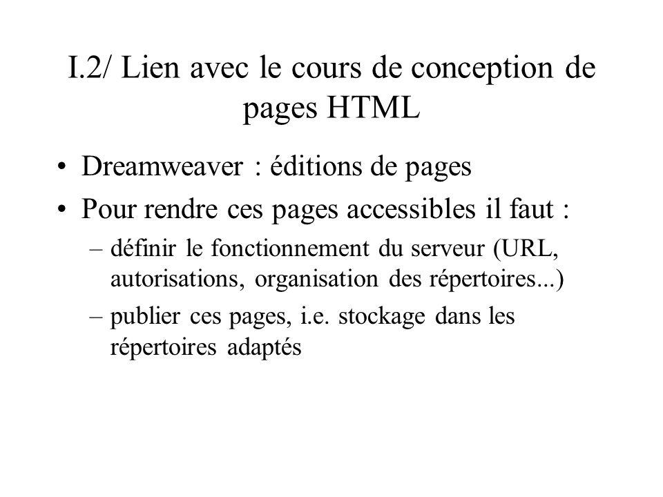 I.2/ Lien avec le cours de conception de pages HTML Dreamweaver : éditions de pages Pour rendre ces pages accessibles il faut : –définir le fonctionne