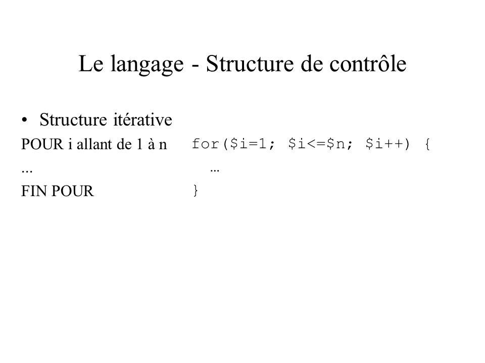 Le langage - Structure de contrôle Structure itérative POUR i allant de 1 à n... FIN POUR for($i=1; $i<=$n; $i++) { … }