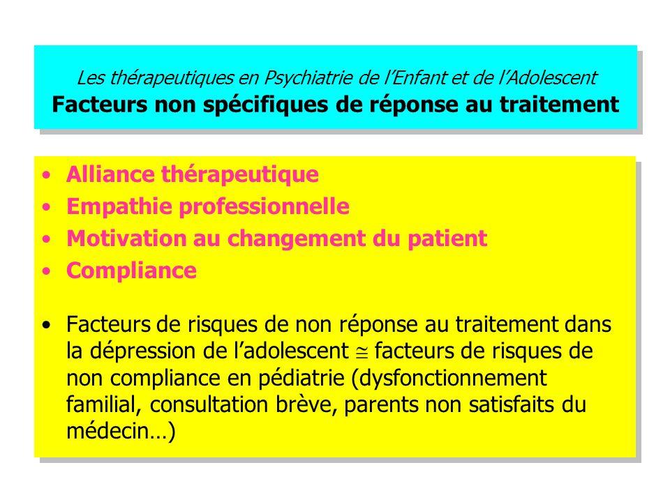 Les thérapeutiques en Psychiatrie de lEnfant et de lAdolescent Facteurs non spécifiques de réponse au traitement Alliance thérapeutique Empathie profe