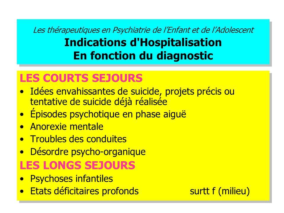 Les thérapeutiques en Psychiatrie de lEnfant et de lAdolescent Indications d'Hospitalisation En fonction du diagnostic LES COURTS SEJOURS Idées envahi