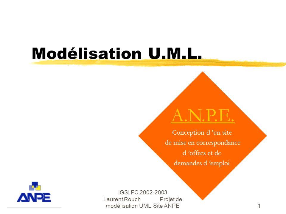IGSI FC 2002-2003 Laurent Rouch Projet de modélisation UML Site ANPE1 Modélisation U.M.L.