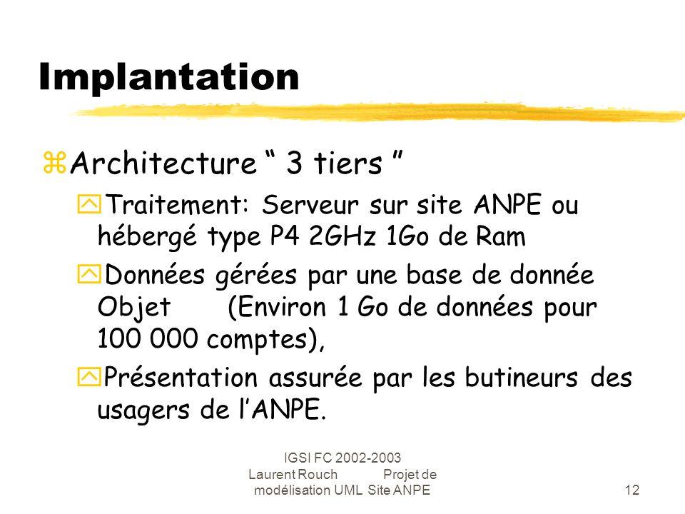 IGSI FC 2002-2003 Laurent Rouch Projet de modélisation UML Site ANPE12 Implantation zArchitecture 3 tiers yTraitement: Serveur sur site ANPE ou hébergé type P4 2GHz 1Go de Ram yDonnées gérées par une base de donnée Objet (Environ 1 Go de données pour 100 000 comptes), yPrésentation assurée par les butineurs des usagers de lANPE.