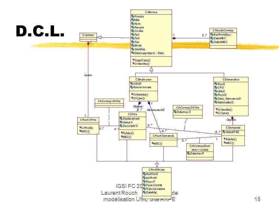 IGSI FC 2002-2003 Laurent Rouch Projet de modélisation UML Site ANPE15 D.C.L.