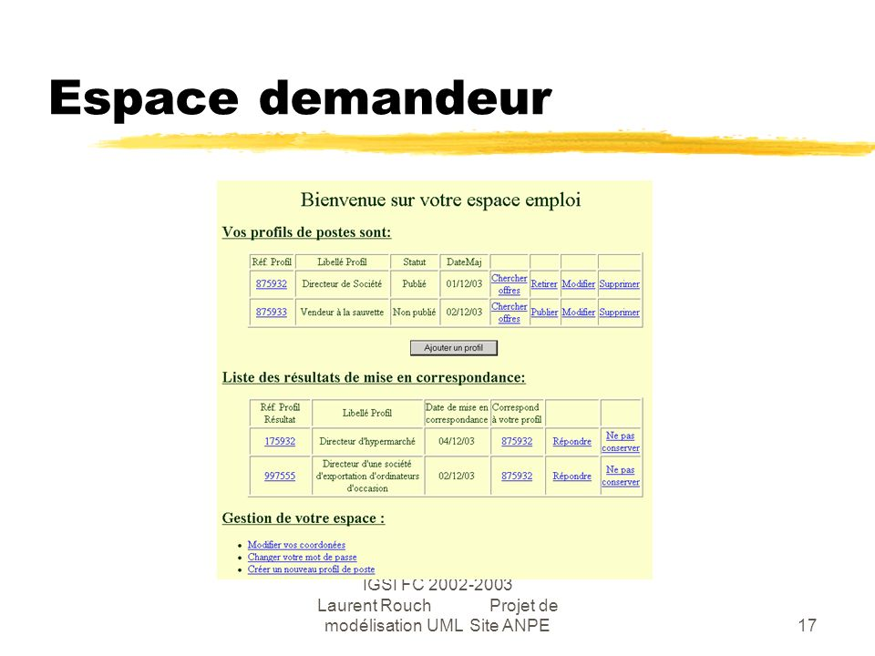 IGSI FC 2002-2003 Laurent Rouch Projet de modélisation UML Site ANPE17 Espace demandeur
