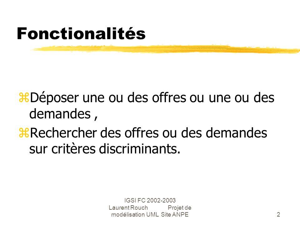 IGSI FC 2002-2003 Laurent Rouch Projet de modélisation UML Site ANPE2 Fonctionalités zDéposer une ou des offres ou une ou des demandes, zRechercher des offres ou des demandes sur critères discriminants.