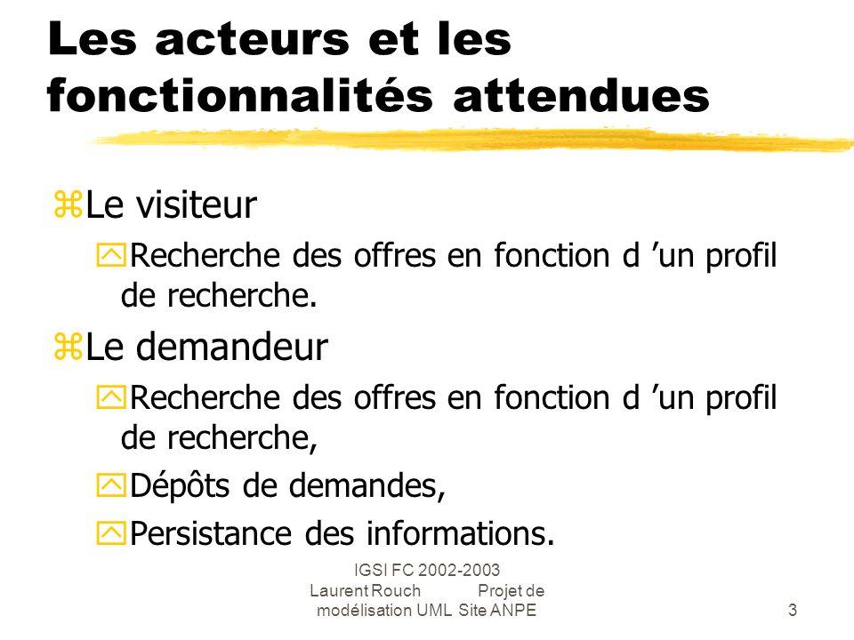 IGSI FC 2002-2003 Laurent Rouch Projet de modélisation UML Site ANPE3 Les acteurs et les fonctionnalités attendues zLe visiteur yRecherche des offres en fonction d un profil de recherche.