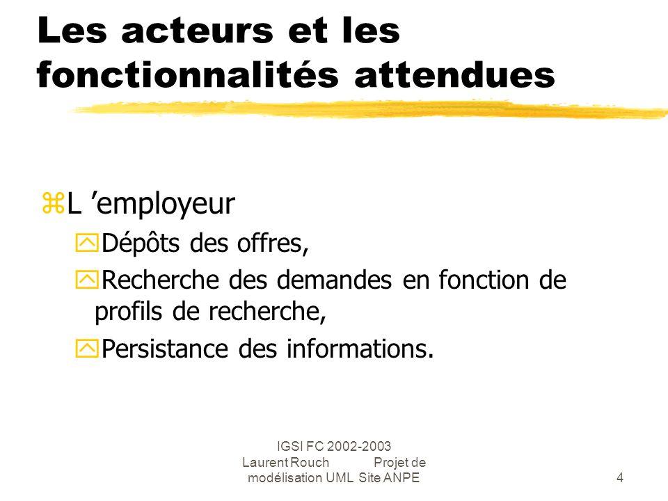 IGSI FC 2002-2003 Laurent Rouch Projet de modélisation UML Site ANPE4 Les acteurs et les fonctionnalités attendues zL employeur yDépôts des offres, yRecherche des demandes en fonction de profils de recherche, yPersistance des informations.