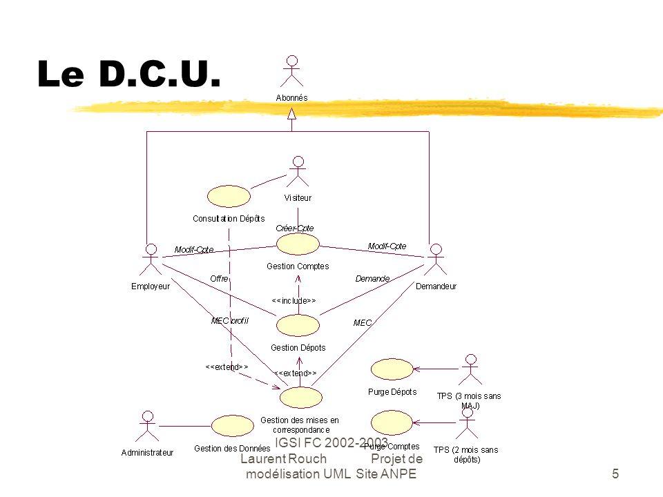 IGSI FC 2002-2003 Laurent Rouch Projet de modélisation UML Site ANPE5 Le D.C.U.