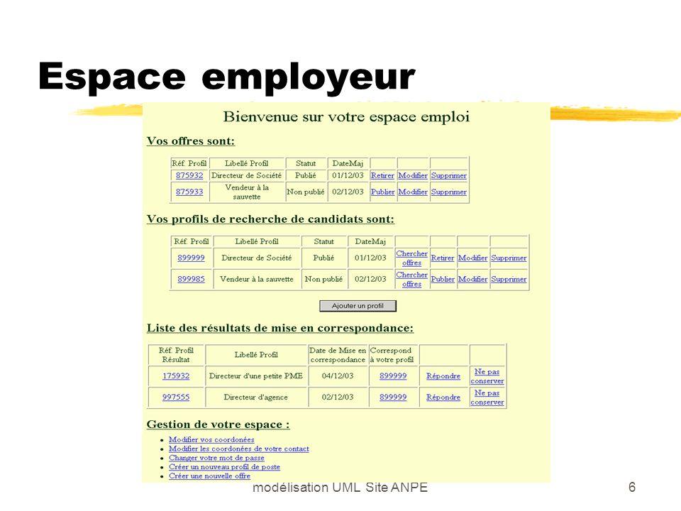 IGSI FC 2002-2003 Laurent Rouch Projet de modélisation UML Site ANPE6 Espace employeur