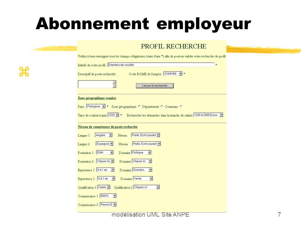 IGSI FC 2002-2003 Laurent Rouch Projet de modélisation UML Site ANPE7 Abonnement employeur z