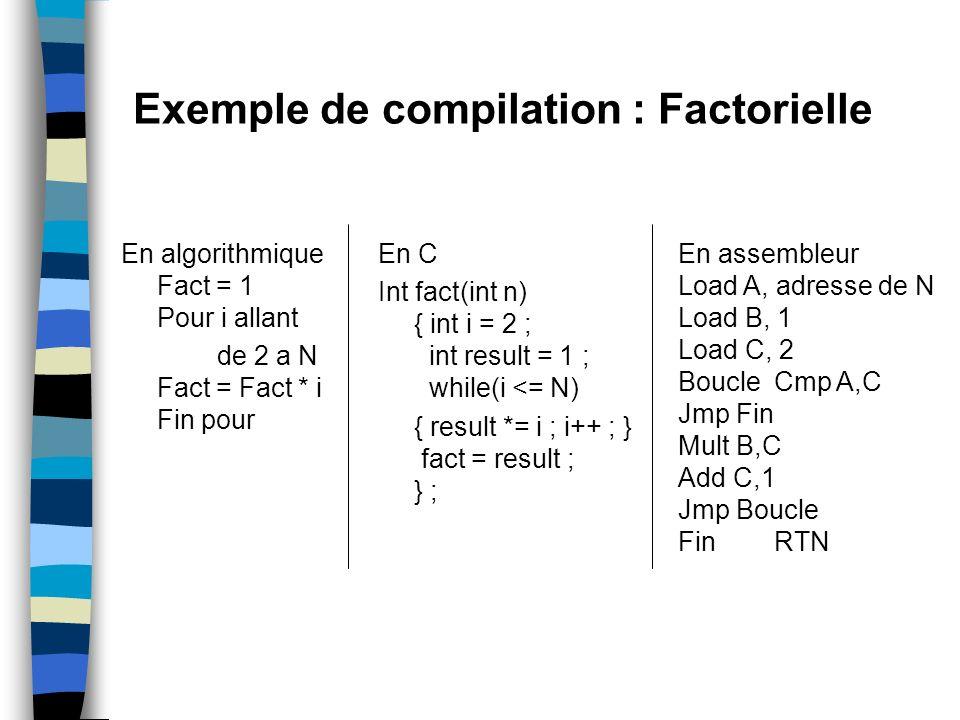 Exemple de compilation : Factorielle En algorithmique Fact = 1 Pour i allant de 2 a N Fact = Fact * i Fin pour En C Int fact(int n) { int i = 2 ; int