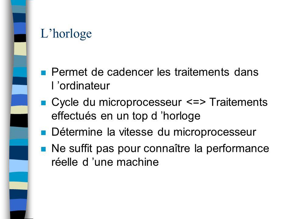 Lhorloge n Permet de cadencer les traitements dans l ordinateur n Cycle du microprocesseur Traitements effectués en un top d horloge n Détermine la vi