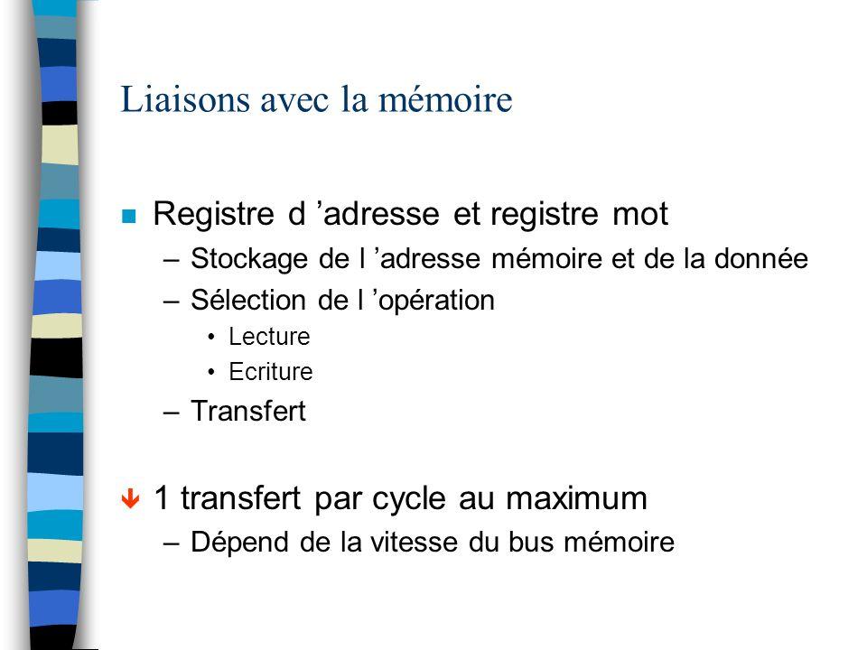 Liaisons avec la mémoire n Registre d adresse et registre mot –Stockage de l adresse mémoire et de la donnée –Sélection de l opération Lecture Ecritur