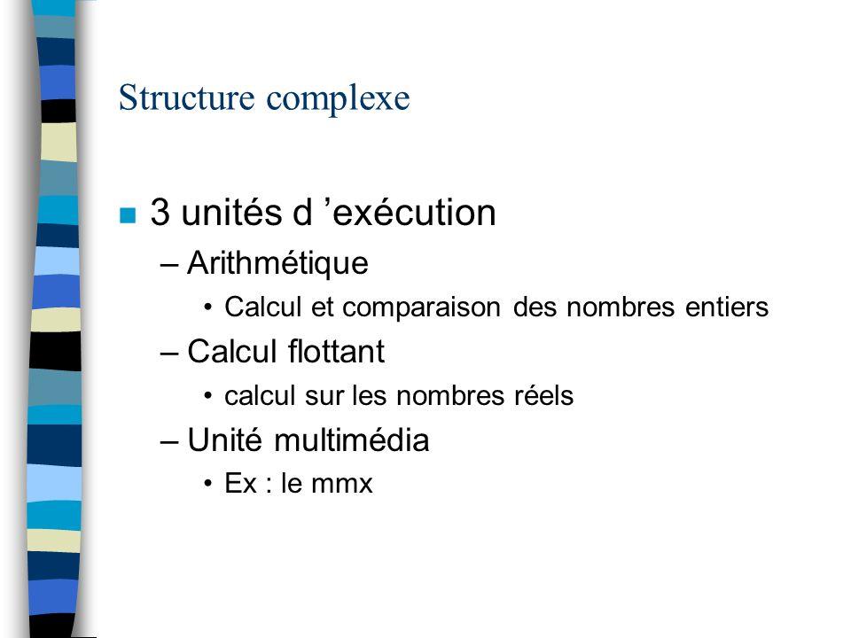Structure complexe n 3 unités d exécution –Arithmétique Calcul et comparaison des nombres entiers –Calcul flottant calcul sur les nombres réels –Unité