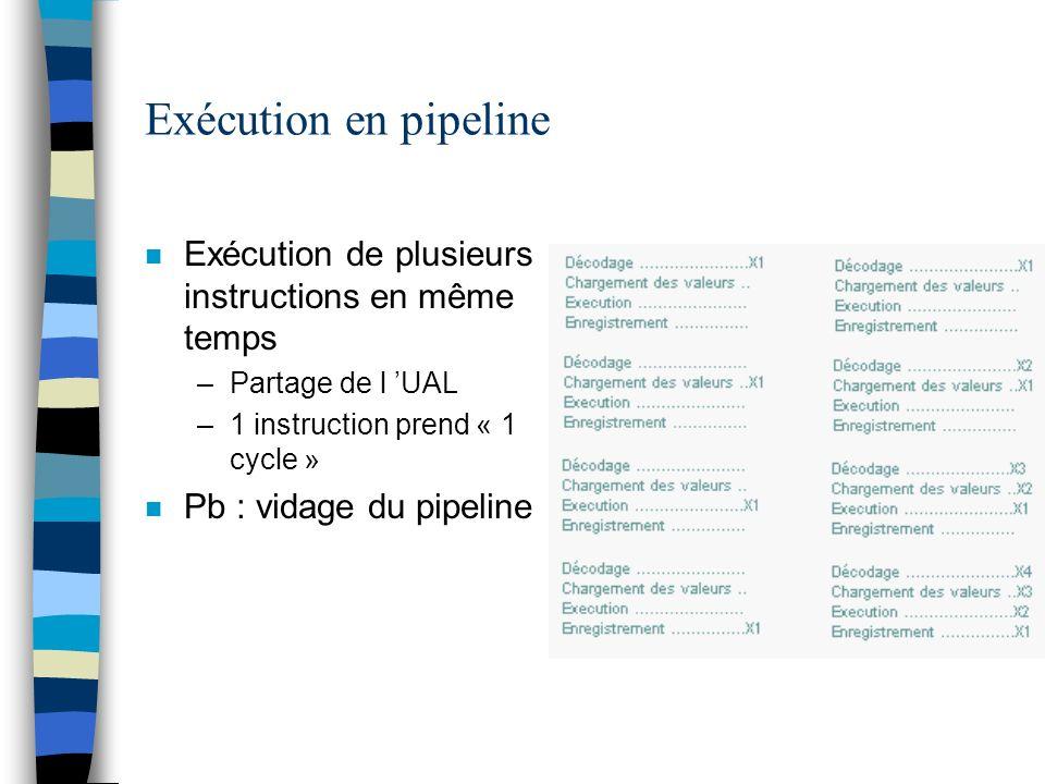 Exécution en pipeline n Exécution de plusieurs instructions en même temps –Partage de l UAL –1 instruction prend « 1 cycle » n Pb : vidage du pipeline