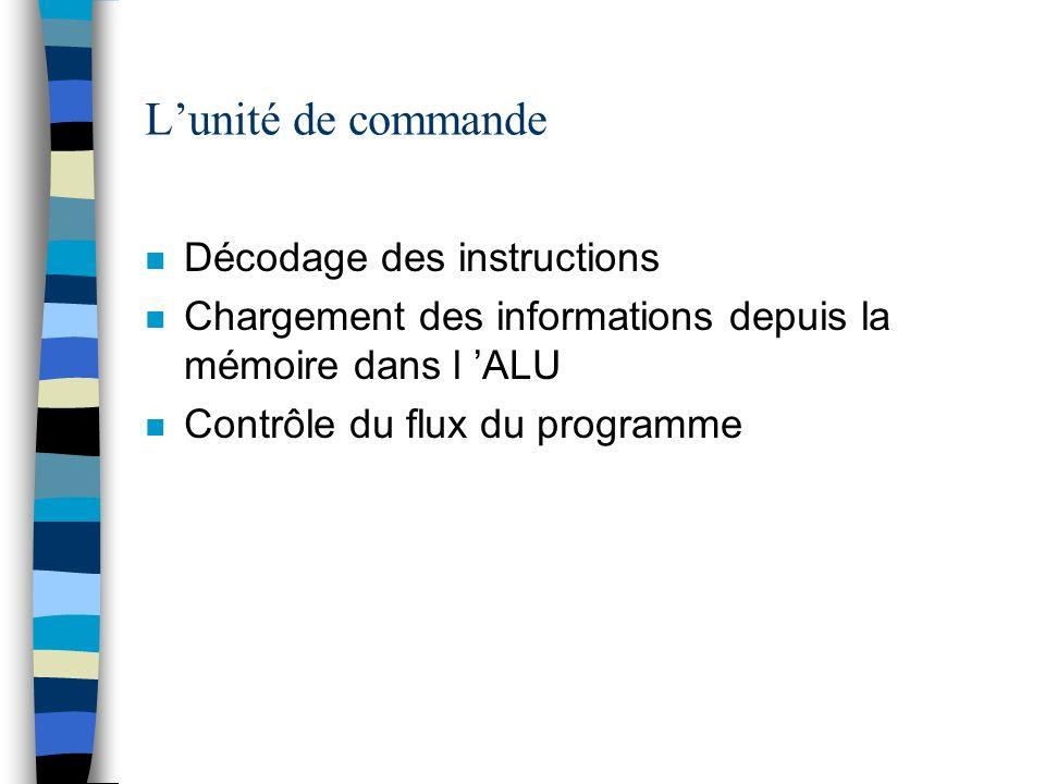 Lunité de commande n Décodage des instructions n Chargement des informations depuis la mémoire dans l ALU n Contrôle du flux du programme