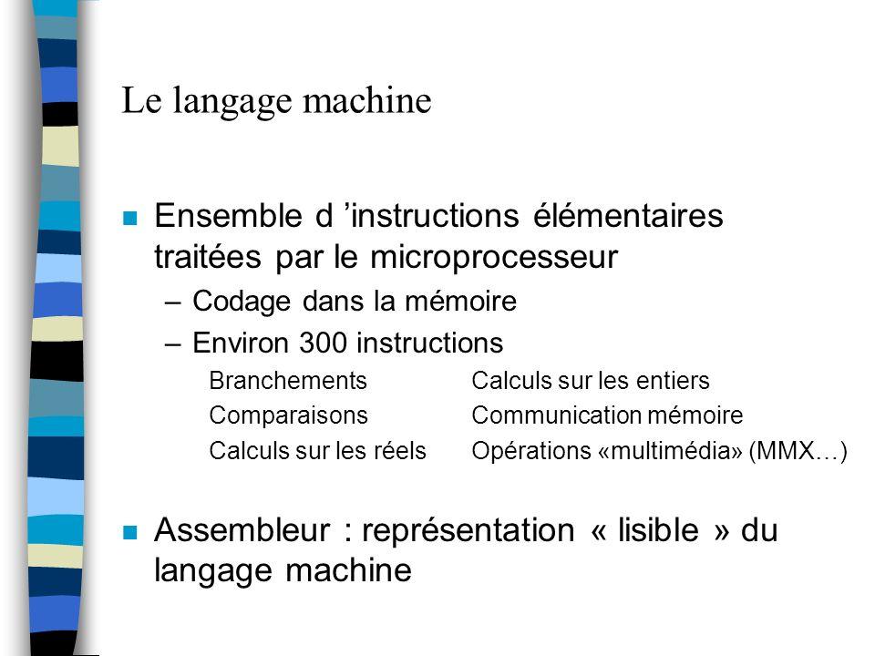 Le langage machine n Ensemble d instructions élémentaires traitées par le microprocesseur –Codage dans la mémoire –Environ 300 instructions Branchemen