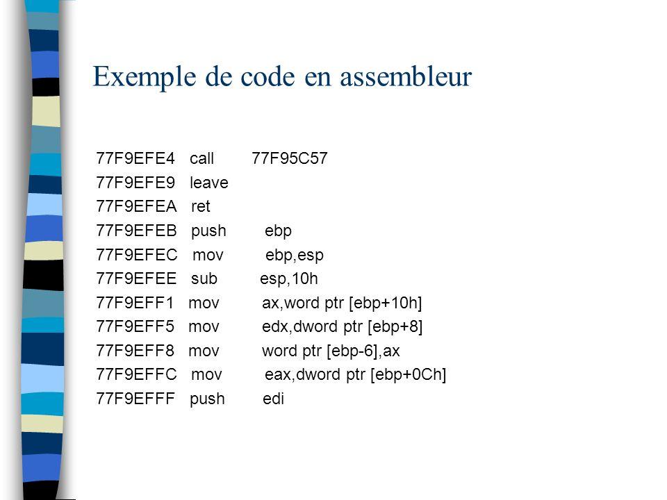 Exemple de code en assembleur 77F9EFE4 call 77F95C57 77F9EFE9 leave 77F9EFEA ret 77F9EFEB push ebp 77F9EFEC mov ebp,esp 77F9EFEE sub esp,10h 77F9EFF1