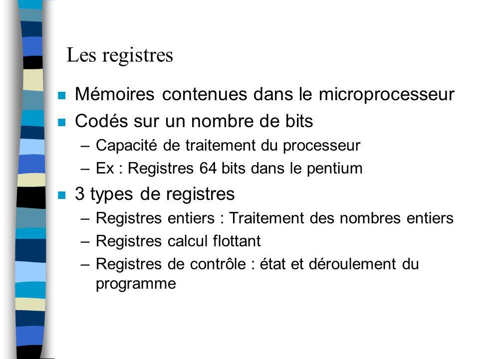 Exemple dinstructions n Chargement depuis la mémoire –Load Registre, Adresse : Place dans un registre le contenu de ladresse Chargement dune valeur –Load Registre, Valeur : Place dans un registre la valeur fournie n Sauvegarde en mémoire –Store Registre, Adresse : Place dans la mémoire le contenu du registre n Addition –Add Registre1, Registre2 : Ajoute Registre2 à Registre 1 –Add Registre, Valeur : Ajoute la valeur au registre n Multiplication –Mult Registre1, Registre2 : Multiplie Registre1 par Registre 1 Mult Registre, Valeur : Multiplie le registre par la valeur n Comparaison –Cmp Registre1, Registre2 : Compare le registre 1 au registre 2 et saute une adresse si Registre2 <= Registre1 n Sauts inconditionnel –Jmp Adresse (ou libellé) : Effectue un saut inconditionnel vers ladresse spécifiée (ou le libellé pour simplifier)