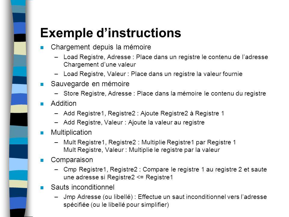 Exemple dinstructions n Chargement depuis la mémoire –Load Registre, Adresse : Place dans un registre le contenu de ladresse Chargement dune valeur –L