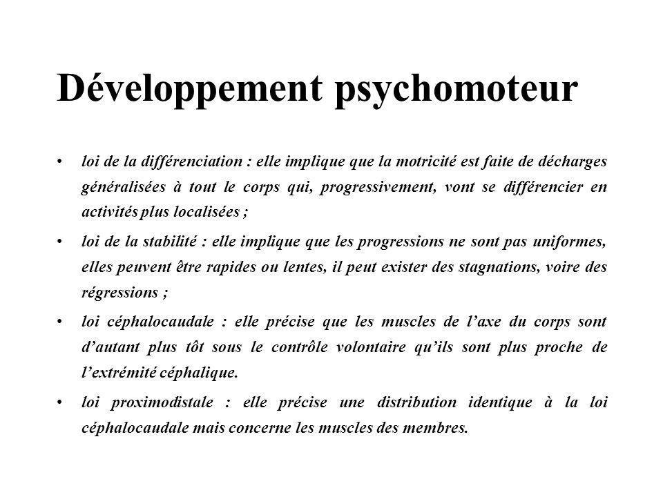 Développement psychomoteur loi de la différenciation : elle implique que la motricité est faite de décharges généralisées à tout le corps qui, progres