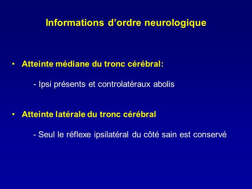 Atteinte médiane du tronc cérébral: - Ipsi présents et controlatéraux abolis Atteinte latérale du tronc cérébral - Seul le réflexe ipsilatéral du côté