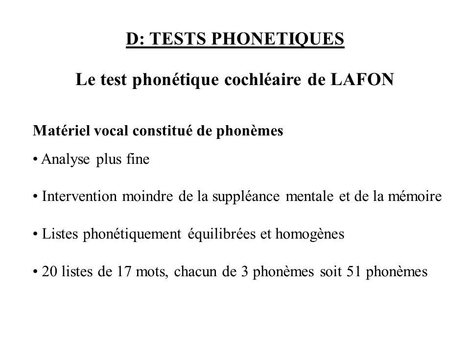 D: TESTS PHONETIQUES Matériel vocal constitué de phonèmes Analyse plus fine Intervention moindre de la suppléance mentale et de la mémoire Listes phon