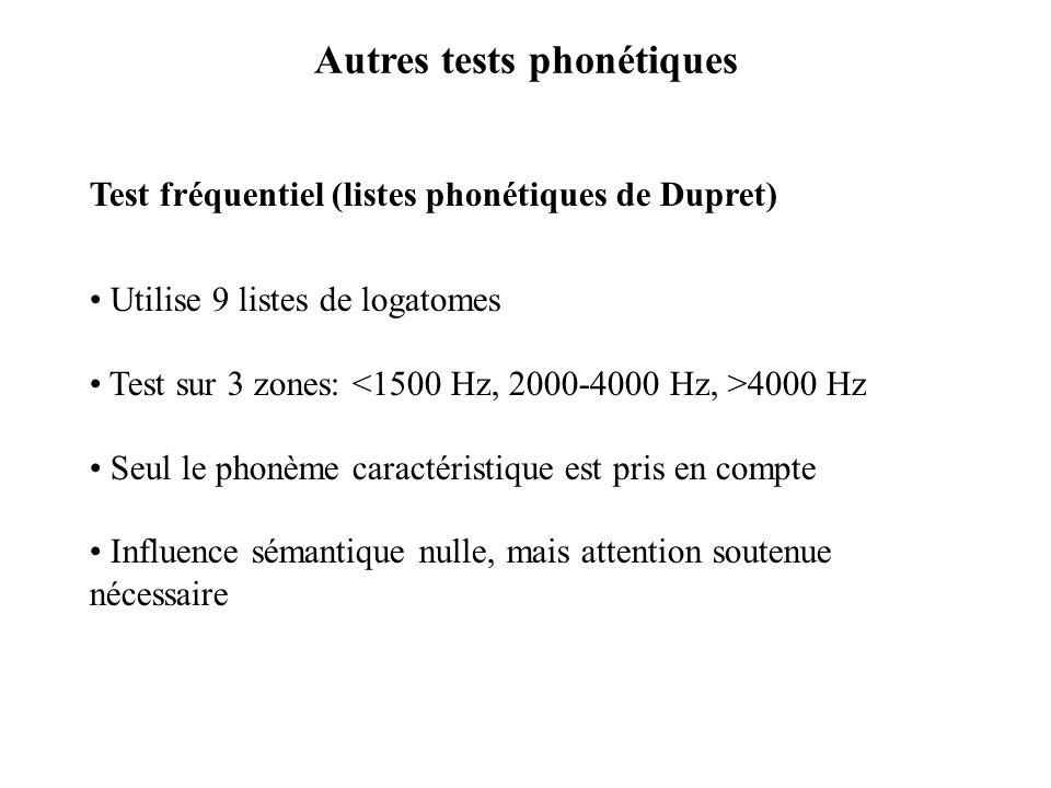 Test fréquentiel (listes phonétiques de Dupret) Utilise 9 listes de logatomes Test sur 3 zones: 4000 Hz Seul le phonème caractéristique est pris en co