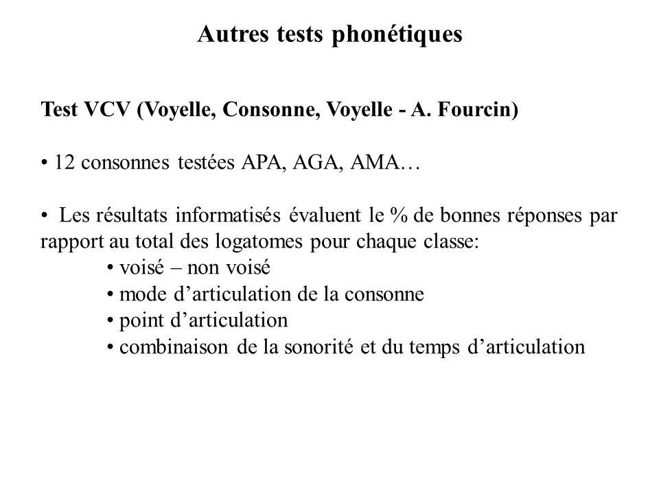 Autres tests phonétiques Test VCV (Voyelle, Consonne, Voyelle - A. Fourcin) 12 consonnes testées APA, AGA, AMA… Les résultats informatisés évaluent le