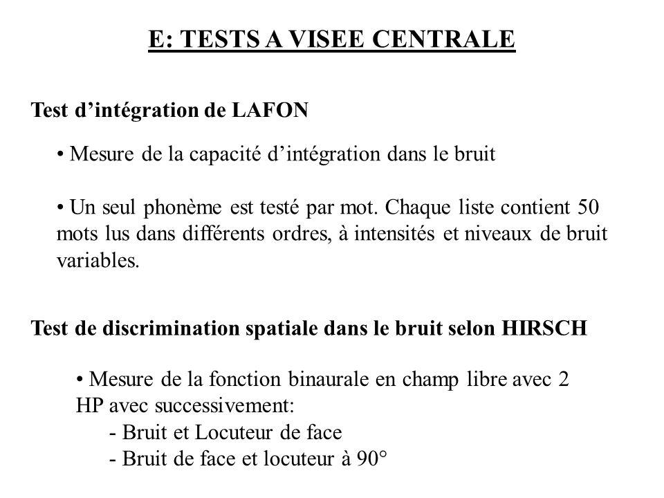 E: TESTS A VISEE CENTRALE Test dintégration de LAFON Test de discrimination spatiale dans le bruit selon HIRSCH Mesure de la fonction binaurale en cha