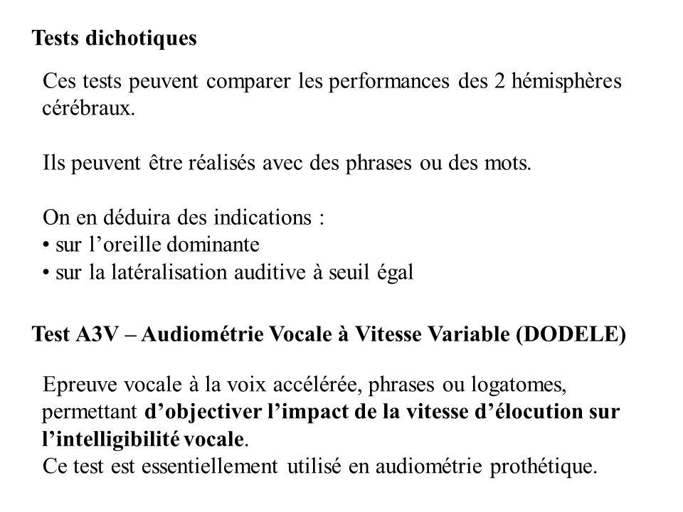 Tests dichotiques Test A3V – Audiométrie Vocale à Vitesse Variable (DODELE) Ces tests peuvent comparer les performances des 2 hémisphères cérébraux. I