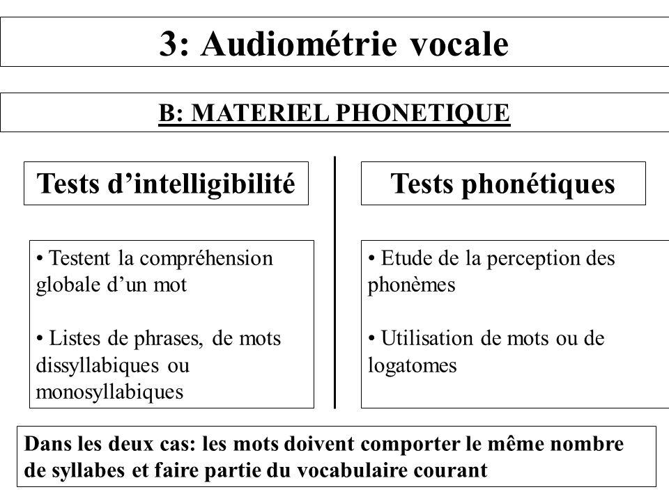 B: MATERIEL PHONETIQUE 3: Audiométrie vocale Tests dintelligibilité Testent la compréhension globale dun mot Listes de phrases, de mots dissyllabiques