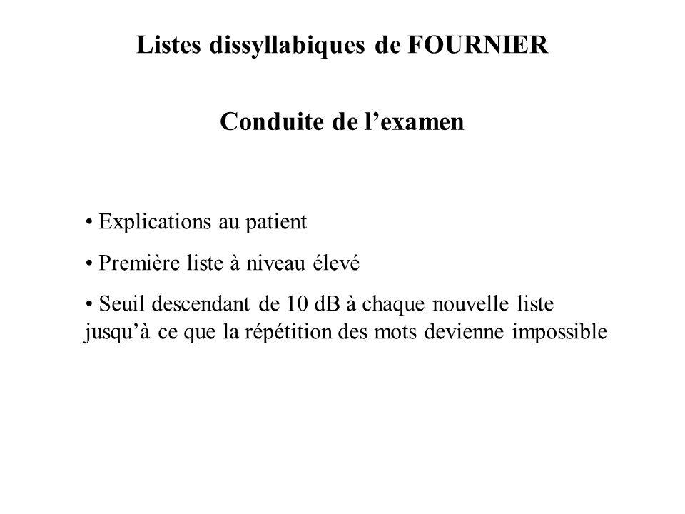 Listes dissyllabiques de FOURNIER Conduite de lexamen Explications au patient Première liste à niveau élevé Seuil descendant de 10 dB à chaque nouvell