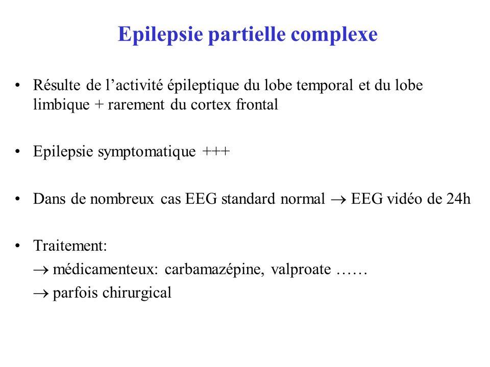 Epilepsie partielle complexe Résulte de lactivité épileptique du lobe temporal et du lobe limbique + rarement du cortex frontal Epilepsie symptomatiqu