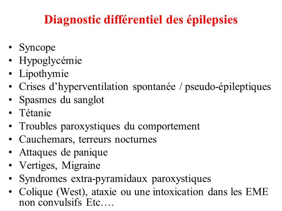 Diagnostic différentiel des épilepsies Syncope Hypoglycémie Lipothymie Crises dhyperventilation spontanée / pseudo-épileptiques Spasmes du sanglot Tét