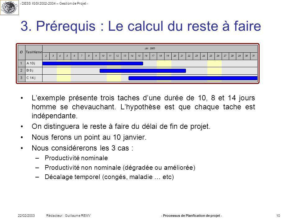 - DESS IGSI 2002-2004 – Gestion de Projet - Rédacteur: Guillaume REMY22/02/2003- Processus de Planfication de projet -10 3.