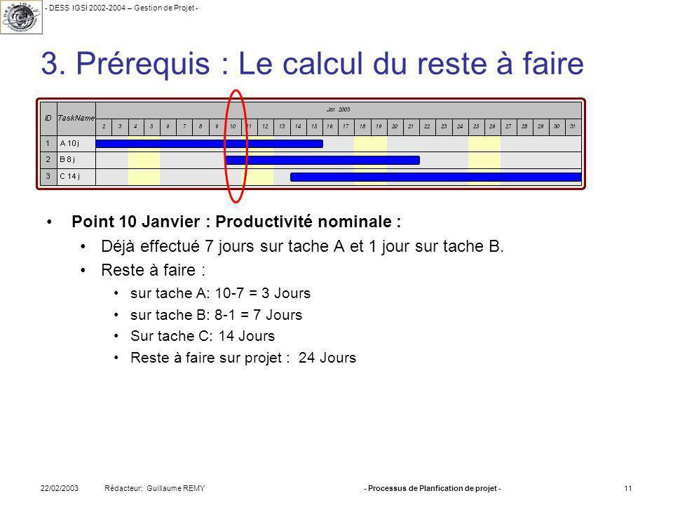 - DESS IGSI 2002-2004 – Gestion de Projet - Rédacteur: Guillaume REMY22/02/2003- Processus de Planfication de projet -11 3.