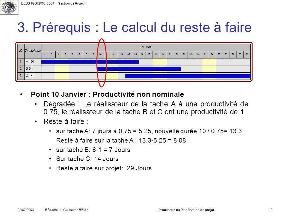 - DESS IGSI 2002-2004 – Gestion de Projet - Rédacteur: Guillaume REMY22/02/2003- Processus de Planfication de projet -12 3.