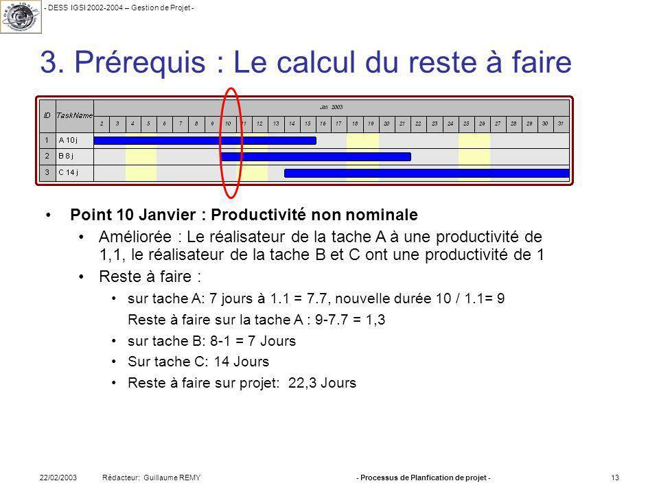 - DESS IGSI 2002-2004 – Gestion de Projet - Rédacteur: Guillaume REMY22/02/2003- Processus de Planfication de projet -13 3.