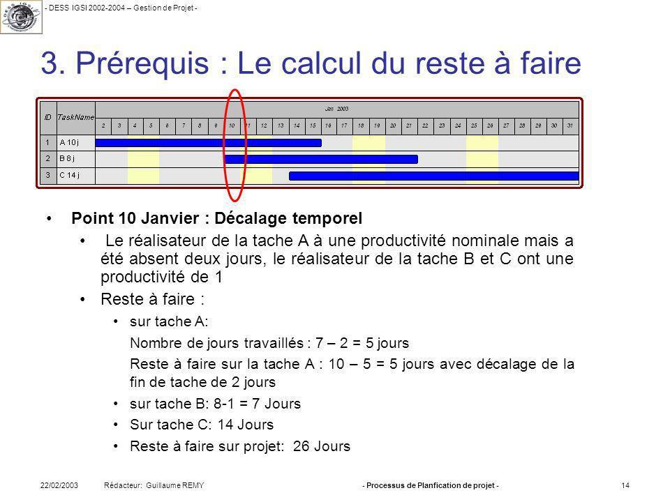 - DESS IGSI 2002-2004 – Gestion de Projet - Rédacteur: Guillaume REMY22/02/2003- Processus de Planfication de projet -14 3.