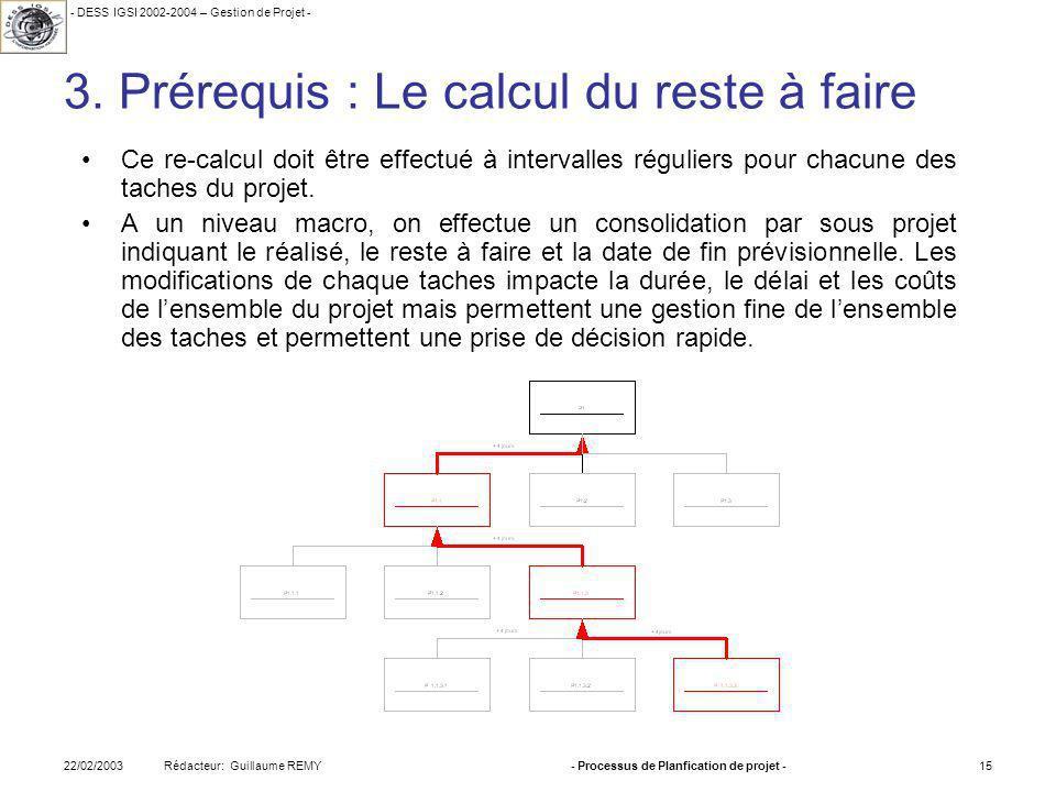 - DESS IGSI 2002-2004 – Gestion de Projet - Rédacteur: Guillaume REMY22/02/2003- Processus de Planfication de projet -15 3.
