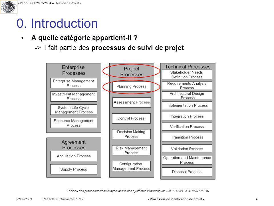 - DESS IGSI 2002-2004 – Gestion de Projet - Rédacteur: Guillaume REMY22/02/2003- Processus de Planfication de projet -4 0.